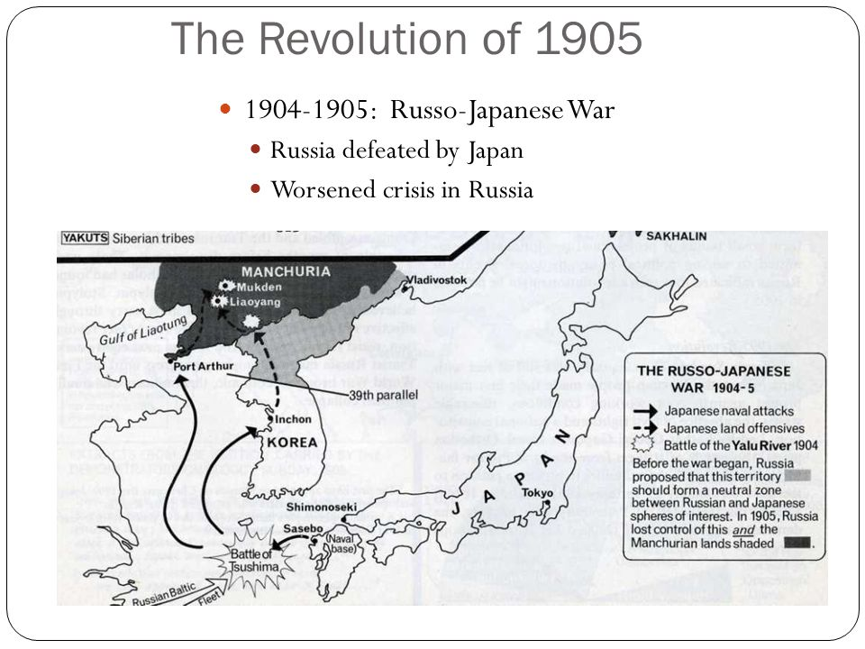 The Revolution of 1905 1904-1905: Russo-Japanese War