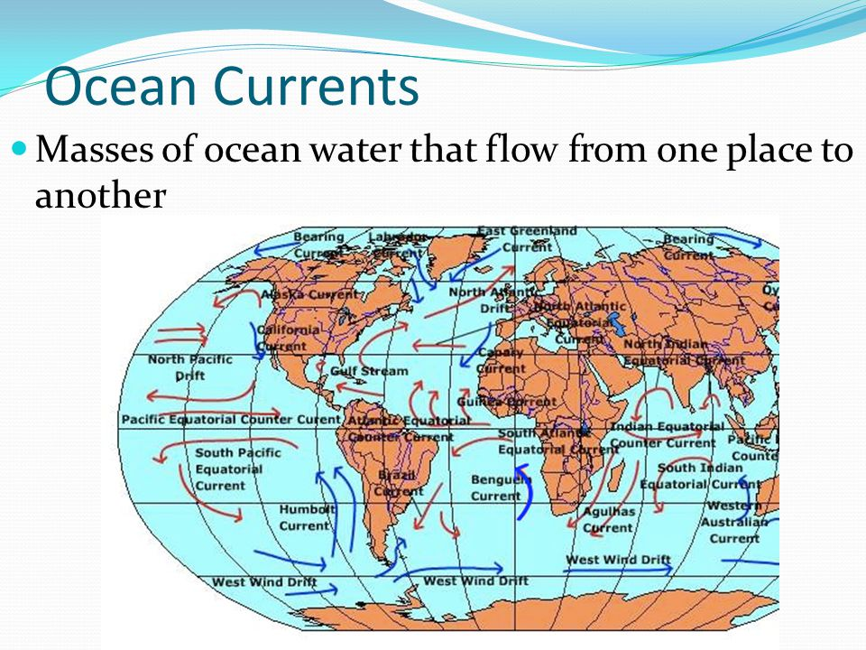 Ocean Currents Masses of ocean water that flow from one place to another