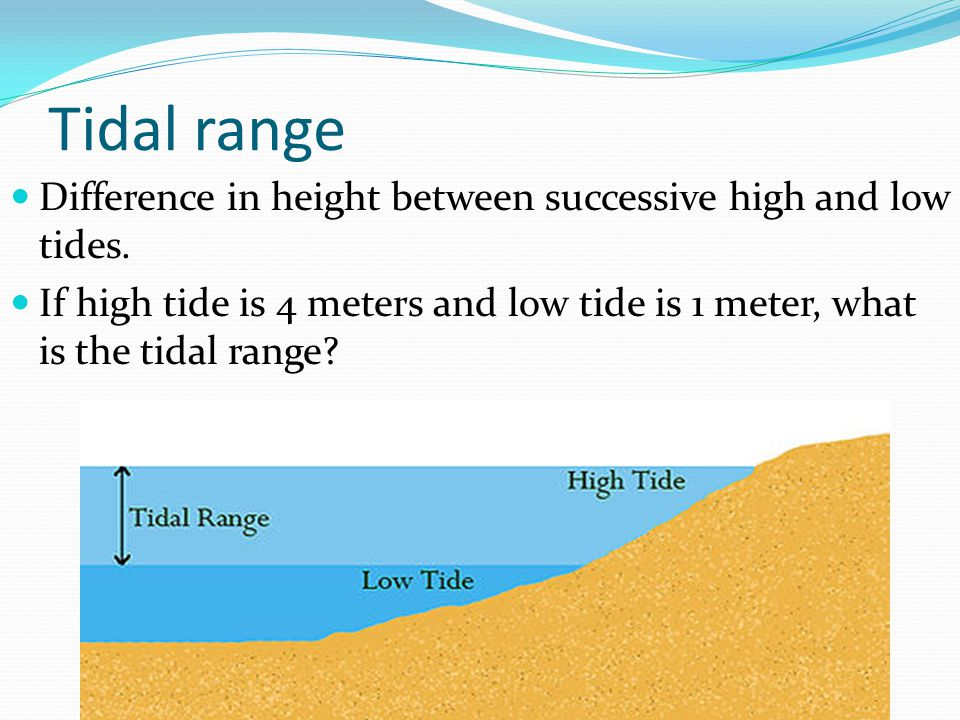Tidal range Difference in height between successive high and low tides.