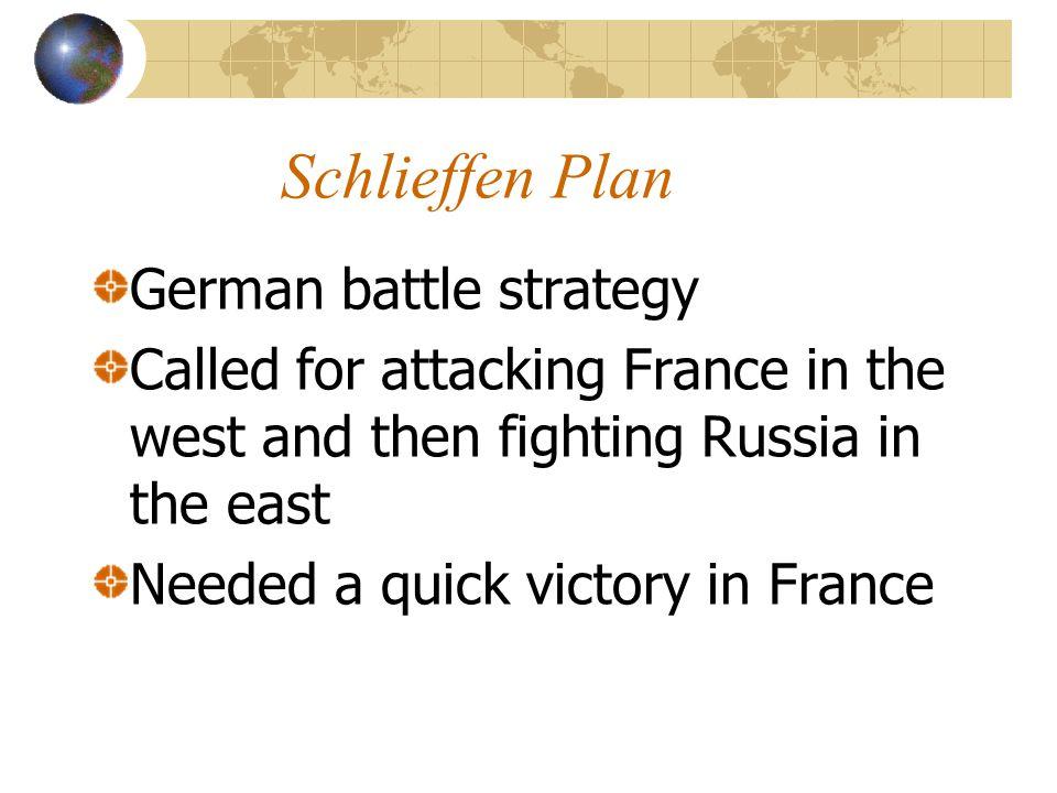 Schlieffen Plan German battle strategy