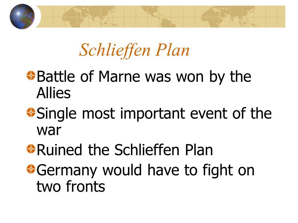 Schlieffen Plan Battle of Marne was won by the Allies