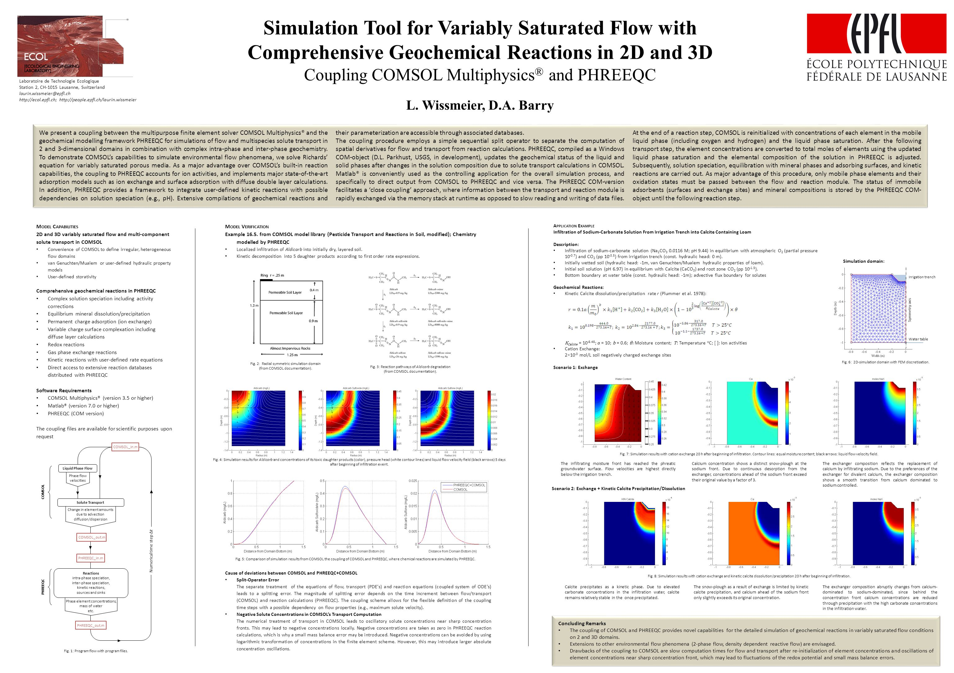 Simulation Tool for Variably Saturated Flow with Comprehensive Geochemical Reactions in 2D and 3D Coupling COMSOL Multiphysics® and PHREEQC