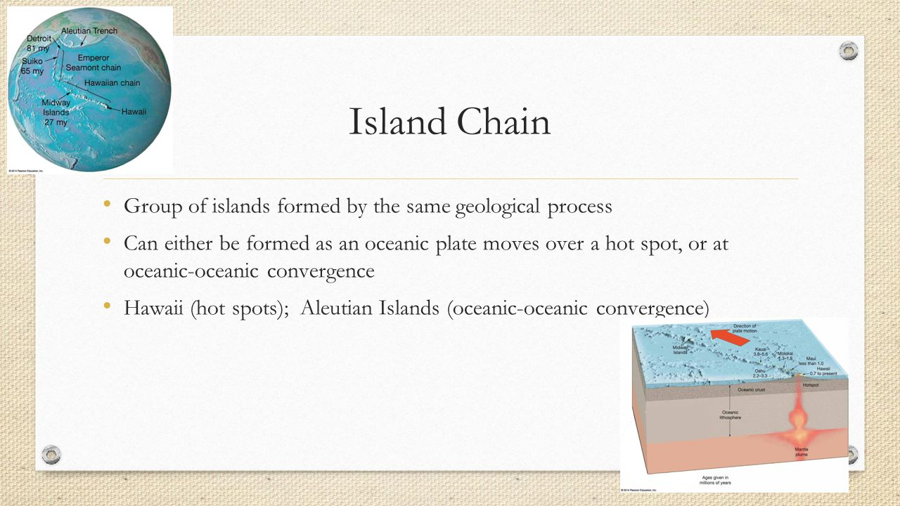 Island Chain Group of islands formed by the same geological process