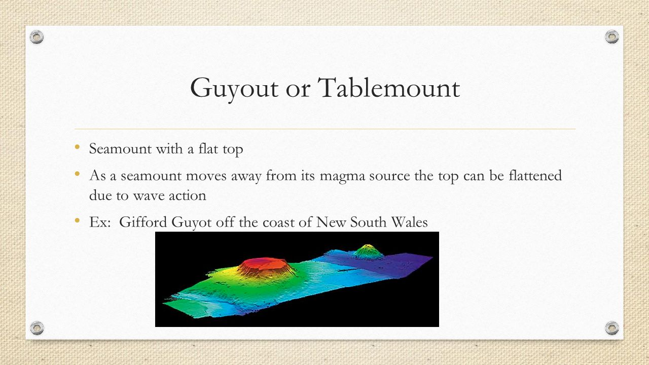 Guyout or Tablemount Seamount with a flat top