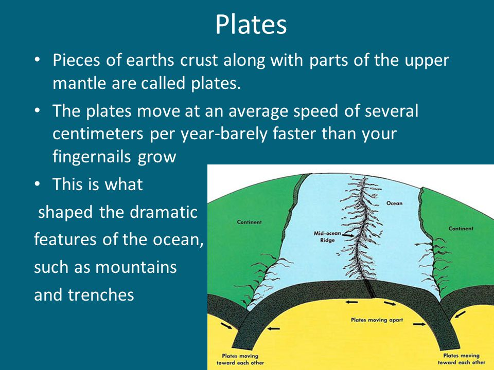 Plates Pieces of earths crust along with parts of the upper mantle are called plates.