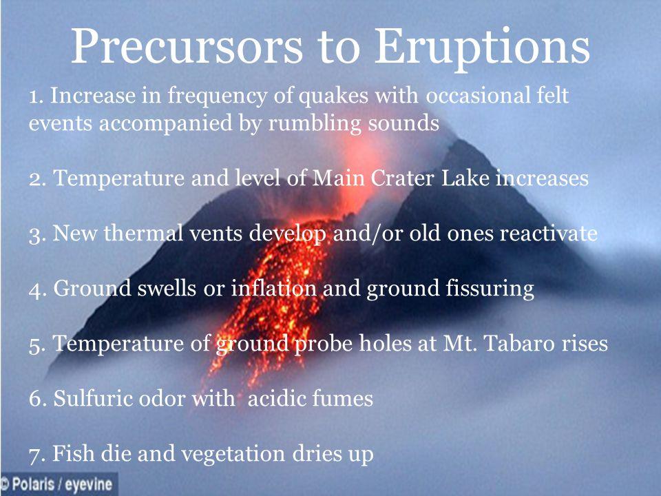 Precursors to Eruptions
