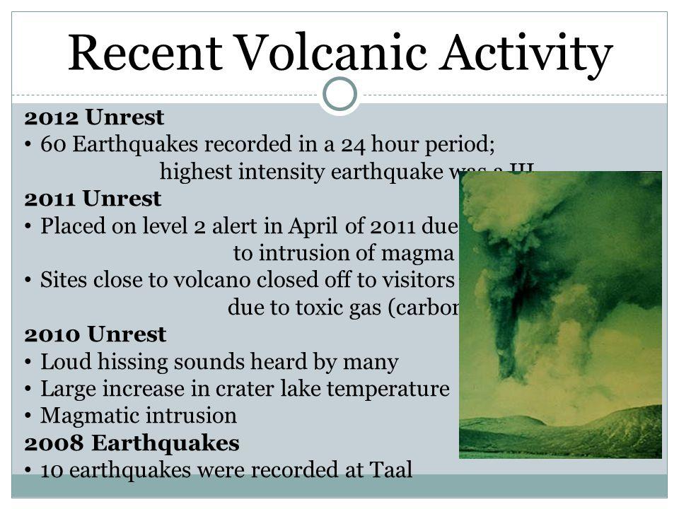 Recent Volcanic Activity