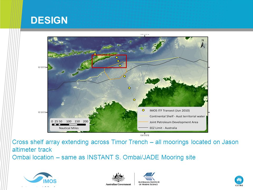 DESIGN Cross shelf array extending across Timor Trench – all moorings located on Jason altimeter track.
