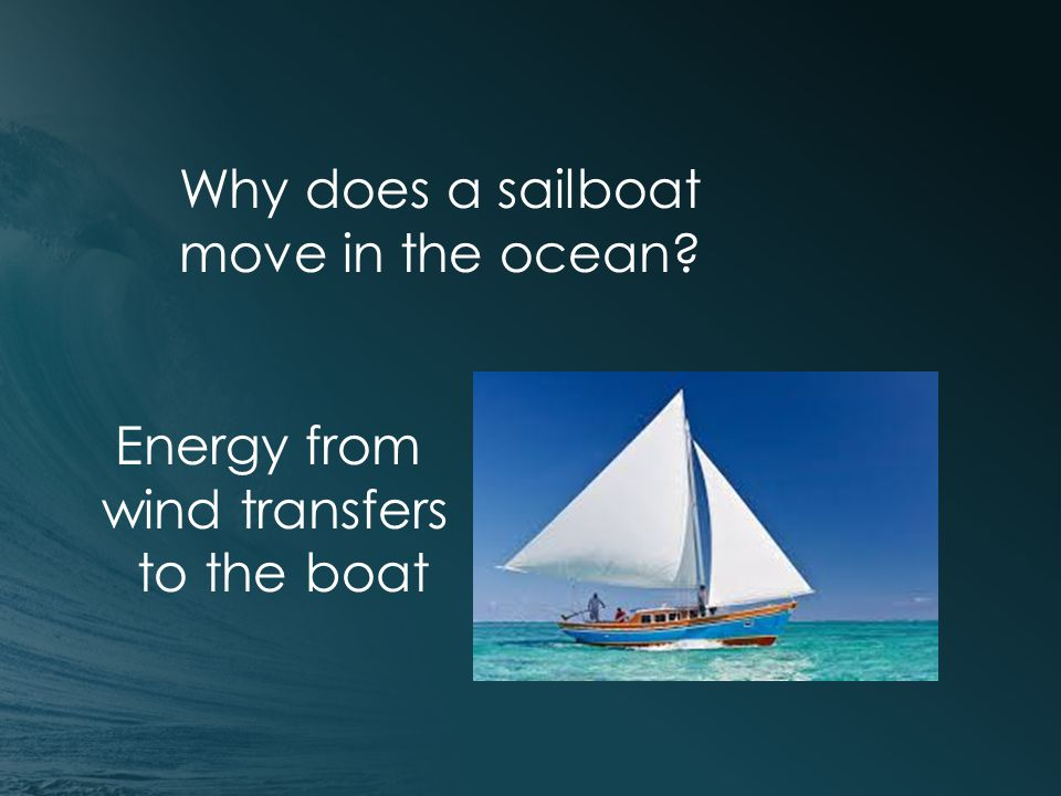 Why does a sailboat move in the ocean Energy from wind transfers to the boat