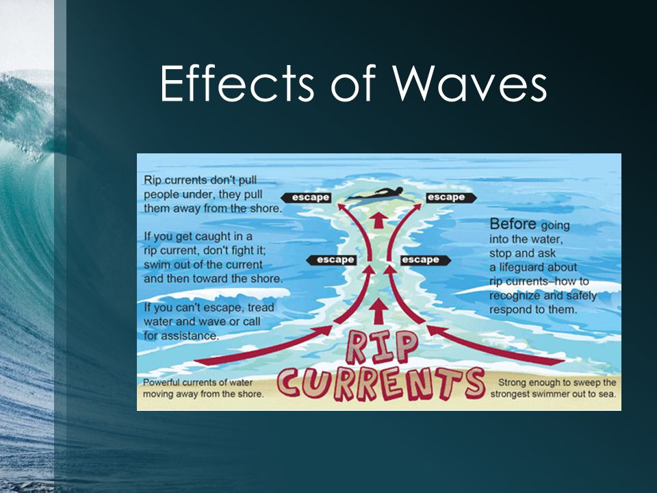 Effects of Waves
