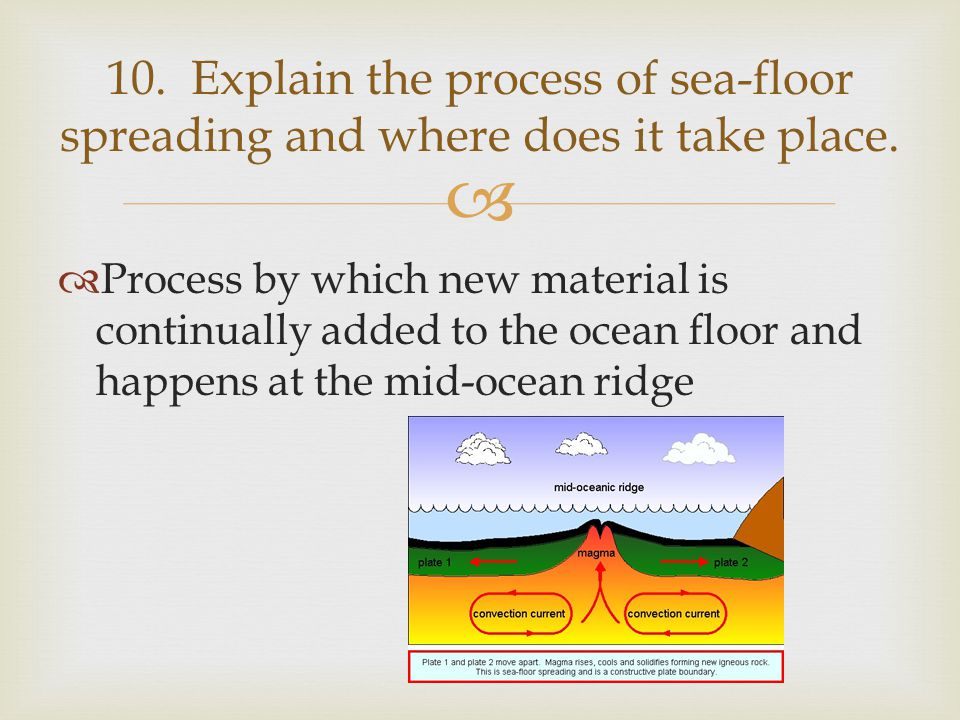 10. Explain the process of sea-floor spreading and where does it take place.