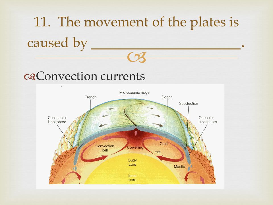 11. The movement of the plates is caused by ________________.