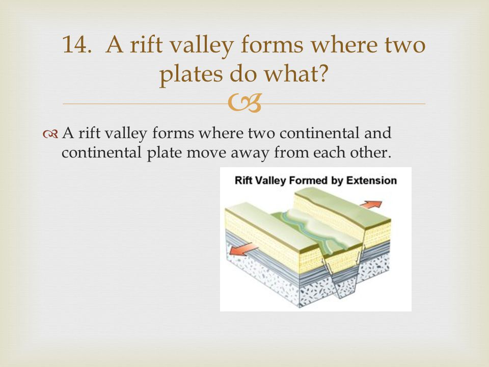 14. A rift valley forms where two plates do what