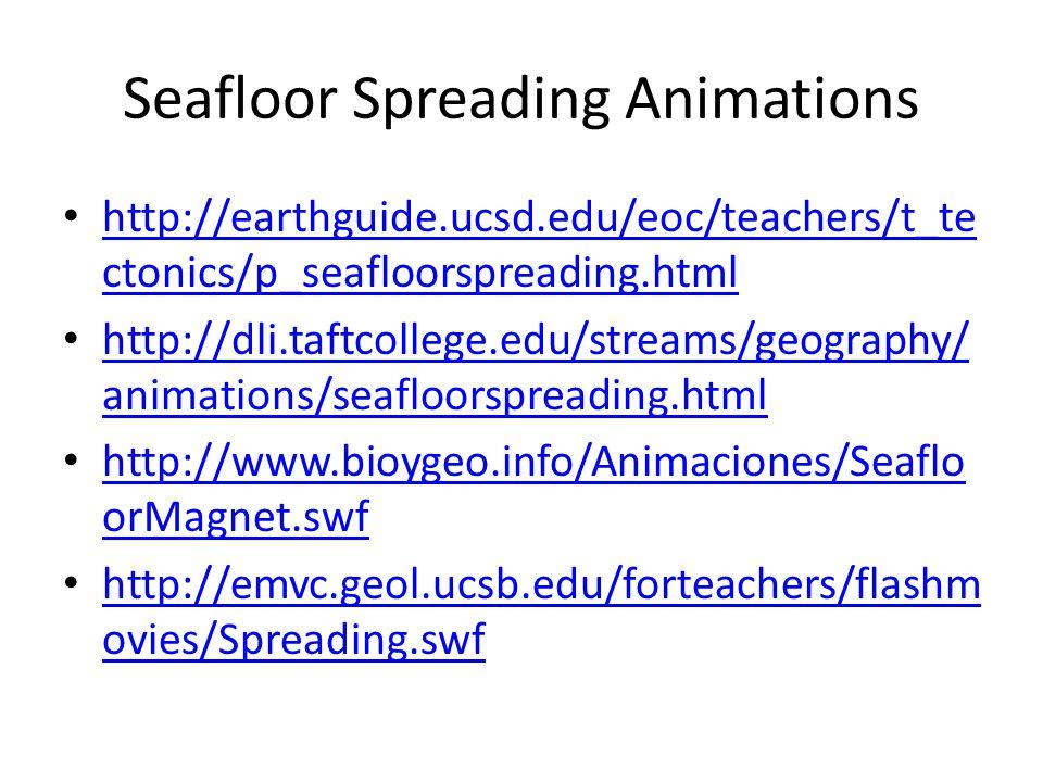 Seafloor Spreading Animations