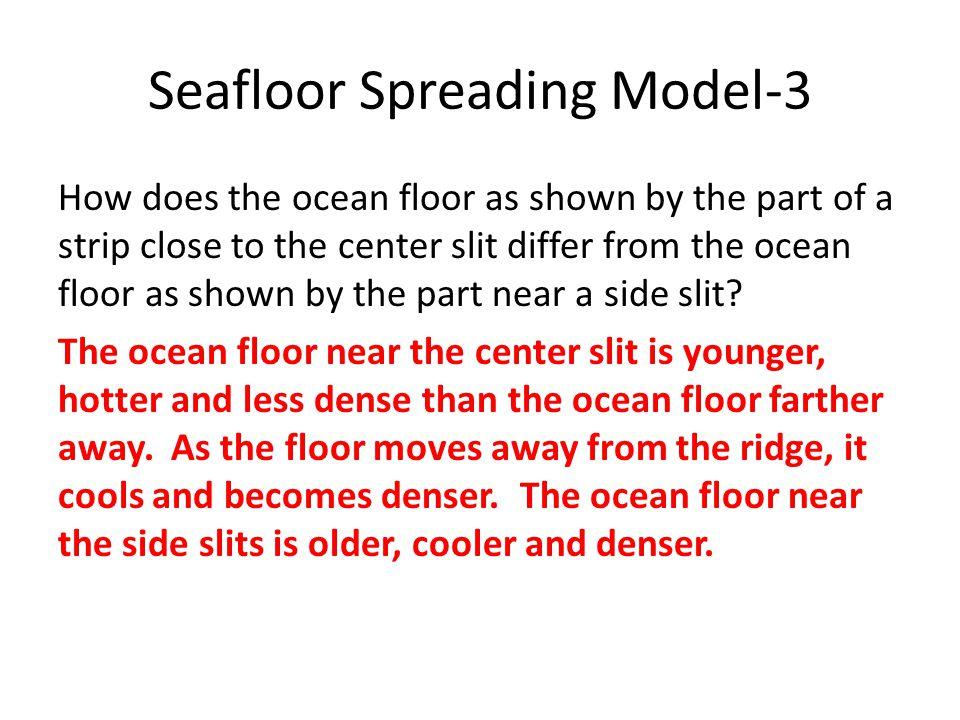 Seafloor Spreading Model-3