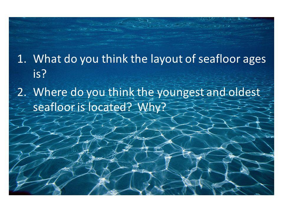 Sea Floor Ages Activity