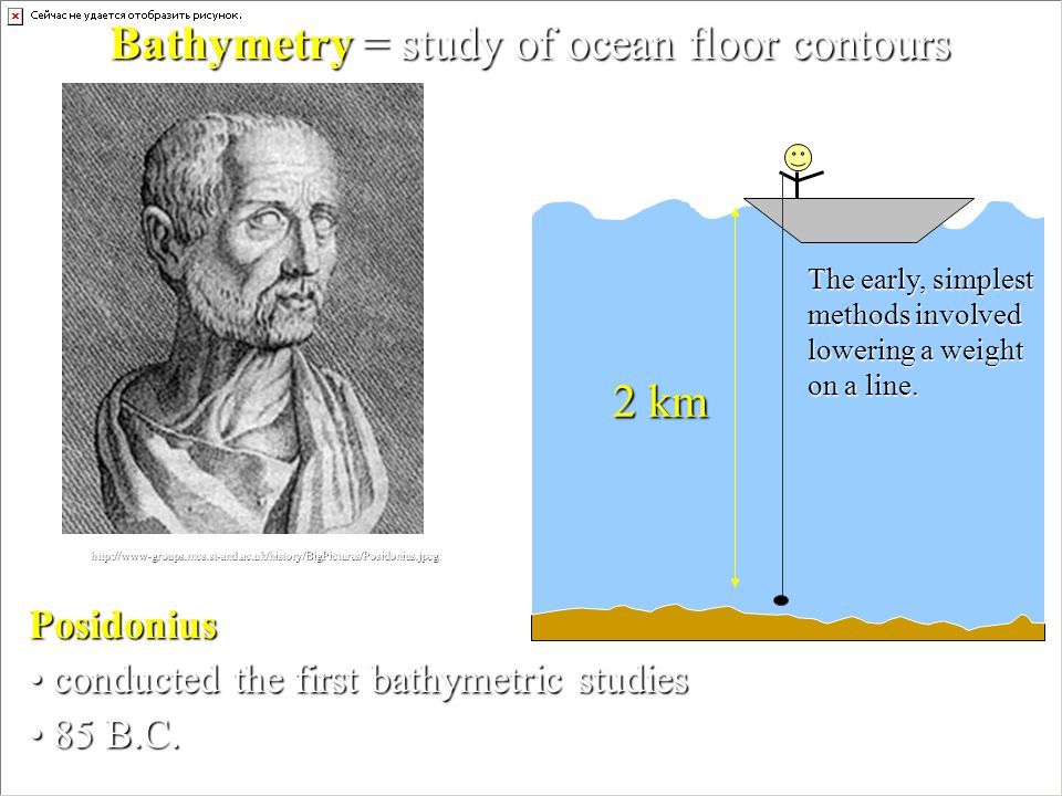 Bathymetry = study of ocean floor contours