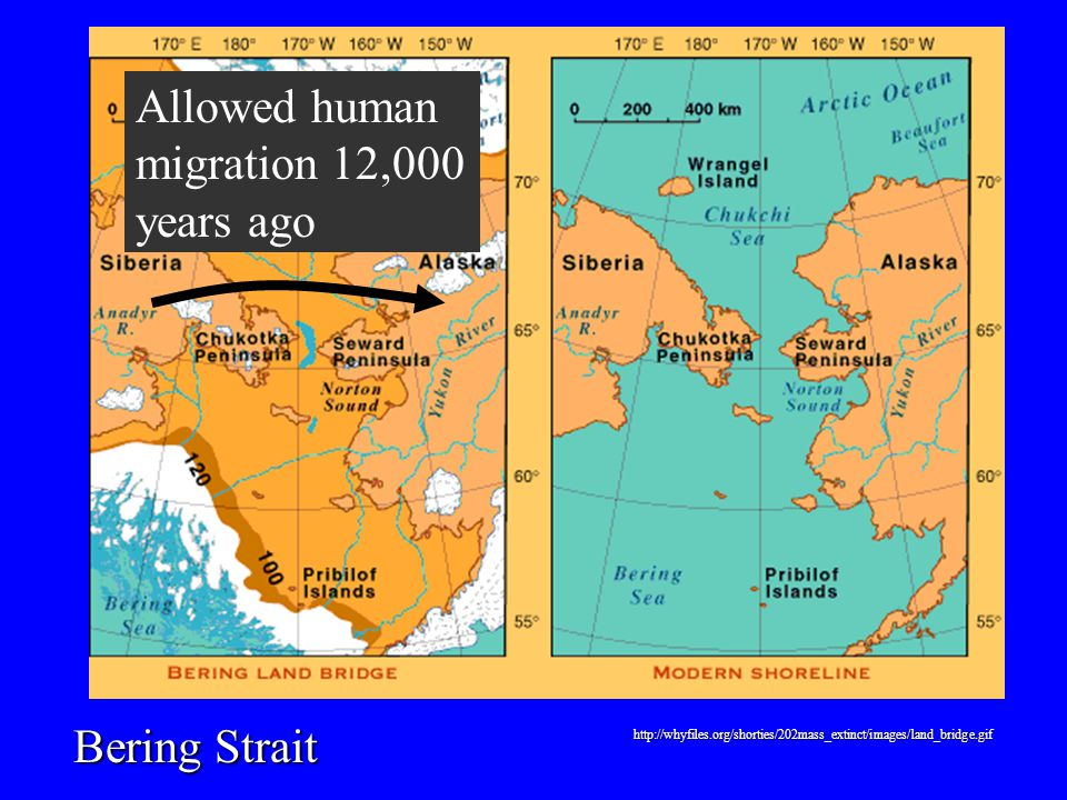 Allowed human migration 12,000 years ago