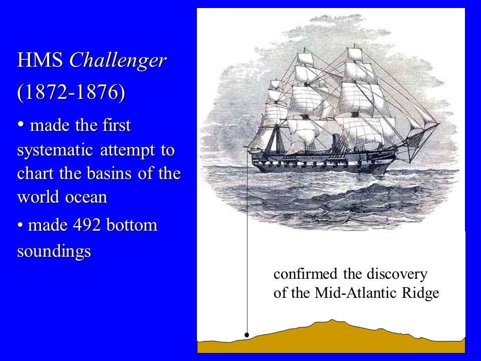 HMS Challenger (1872-1876) made the first systematic attempt to chart the basins of the world ocean.