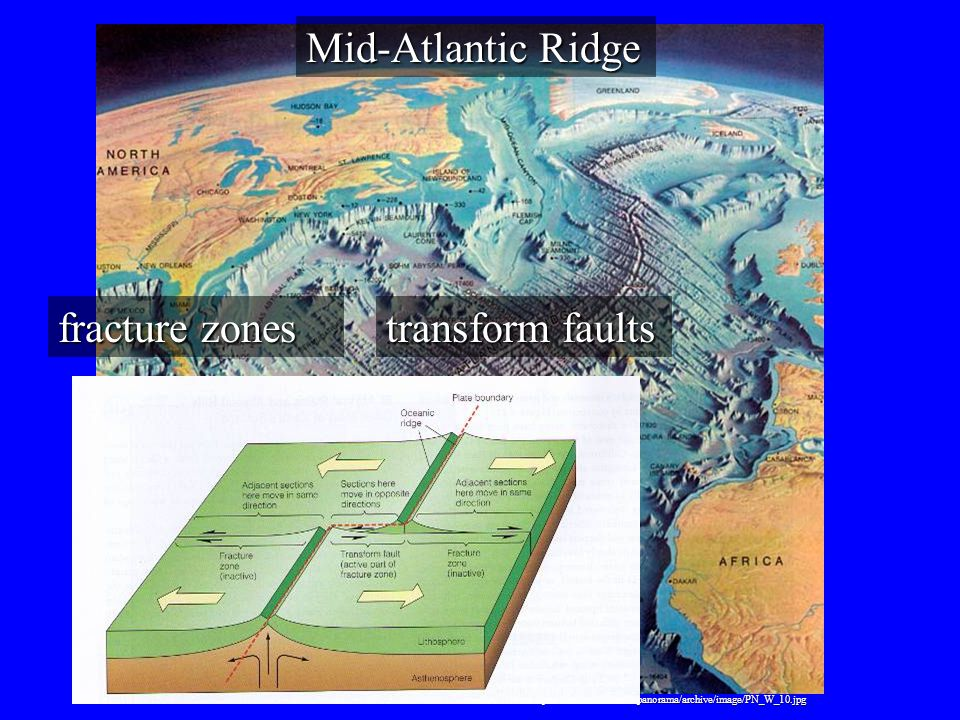Mid-Atlantic Ridge fracture zones transform faults