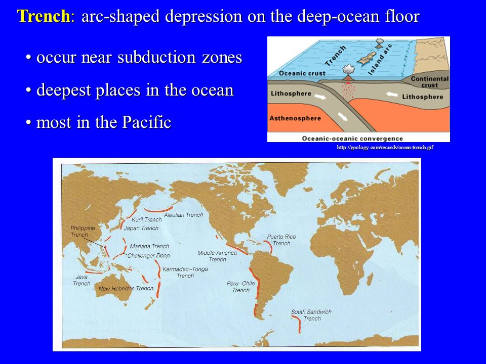 Trench: arc-shaped depression on the deep-ocean floor