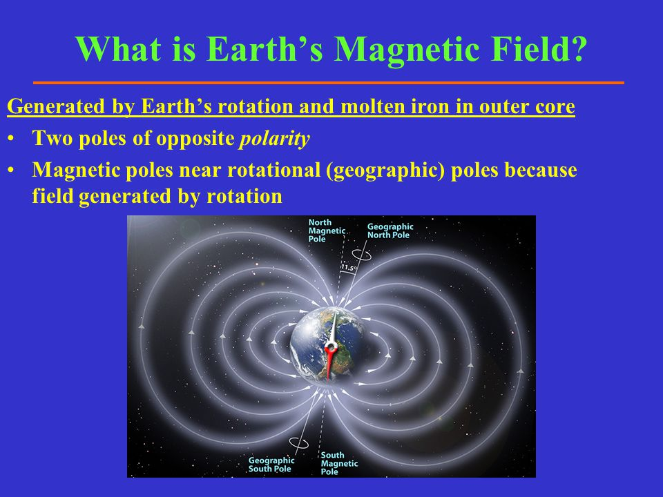 What is Earth's Magnetic Field