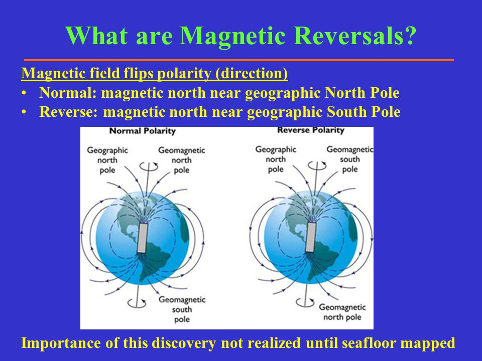 What are Magnetic Reversals