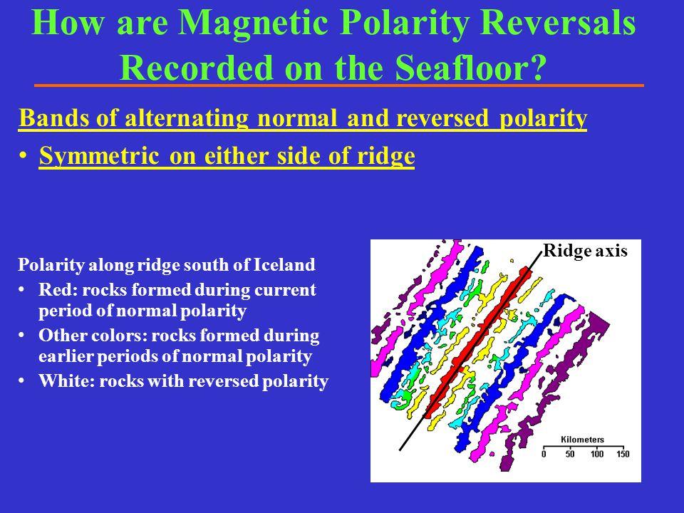 How are Magnetic Polarity Reversals Recorded on the Seafloor