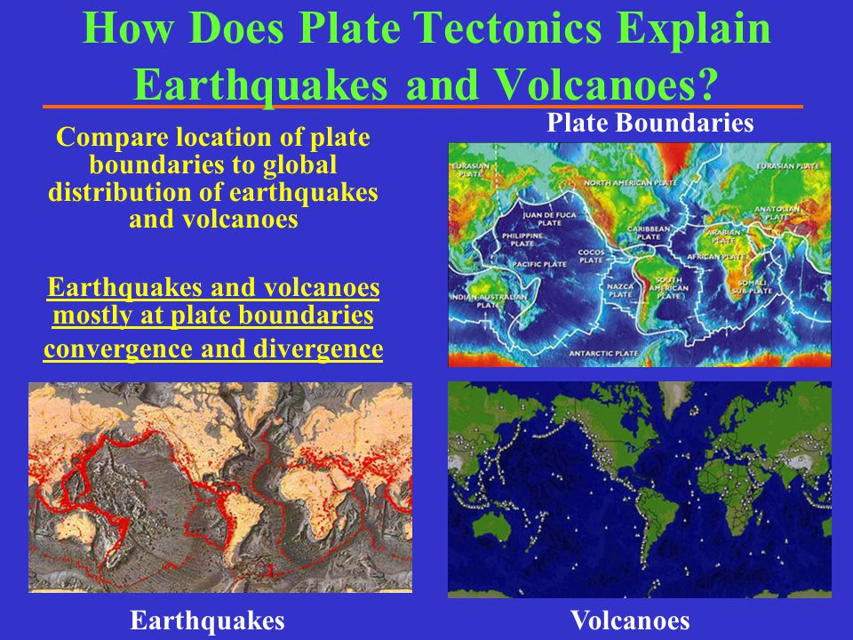 How Does Plate Tectonics Explain Earthquakes and Volcanoes