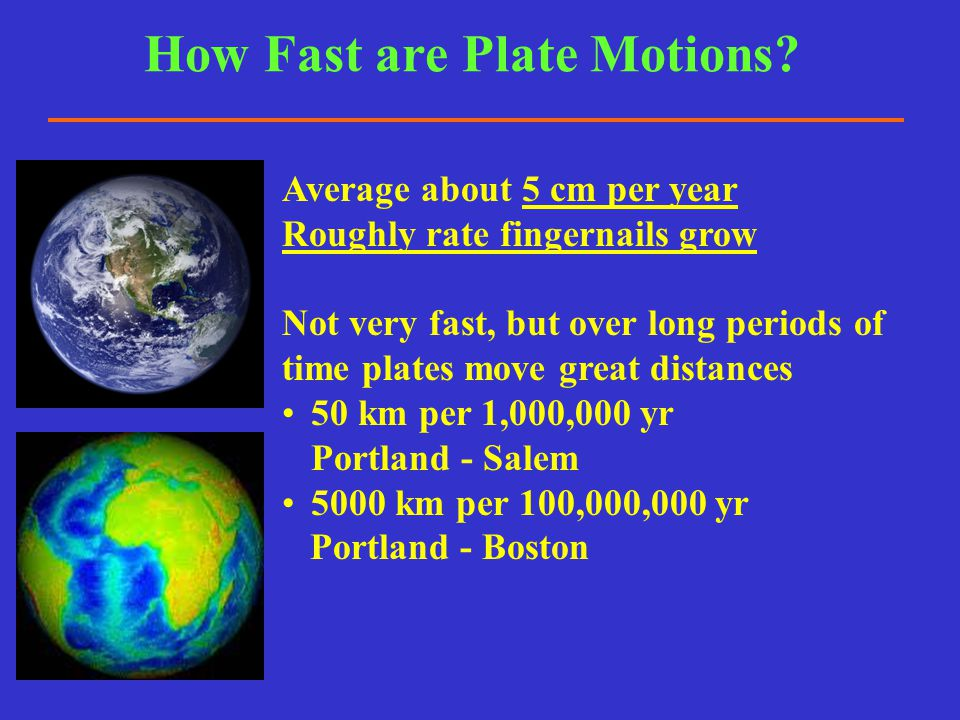 How Fast are Plate Motions
