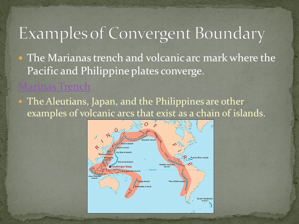 Examples of Convergent Boundary