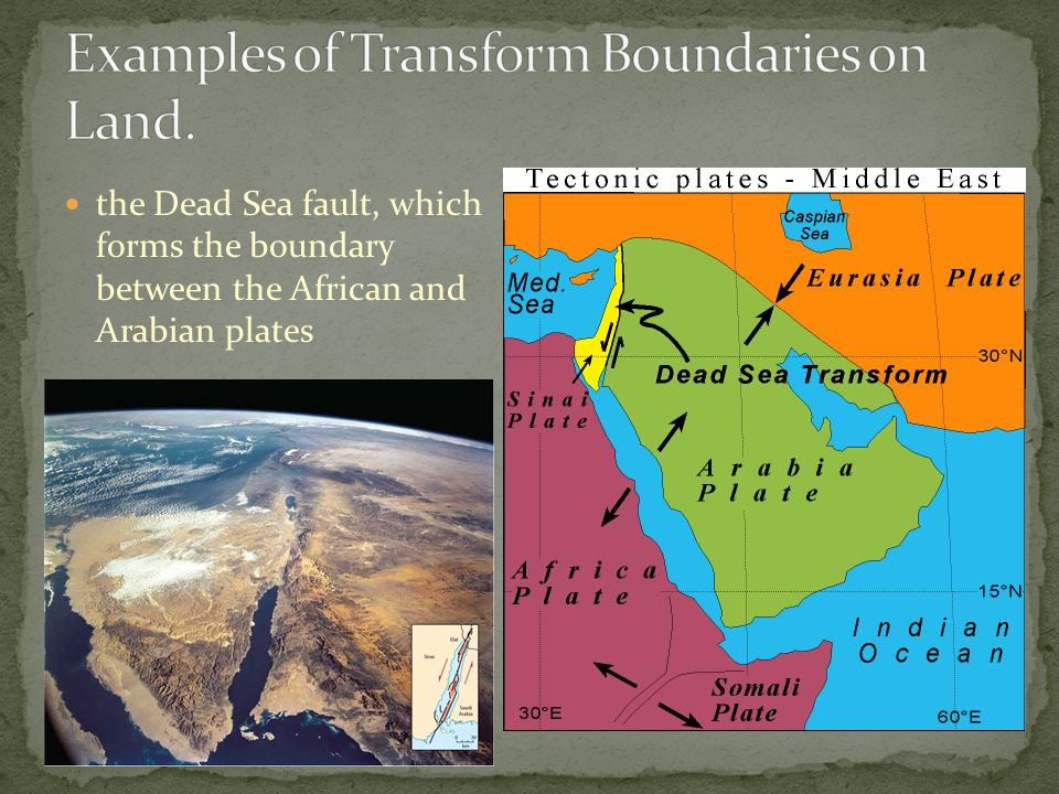 Examples of Transform Boundaries on Land.