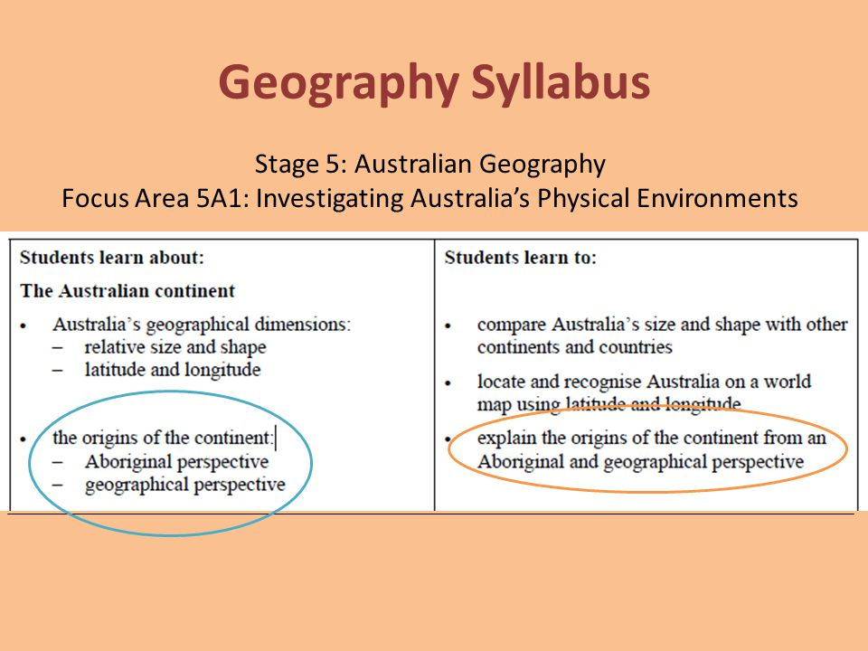 Geography Syllabus Stage 5: Australian Geography