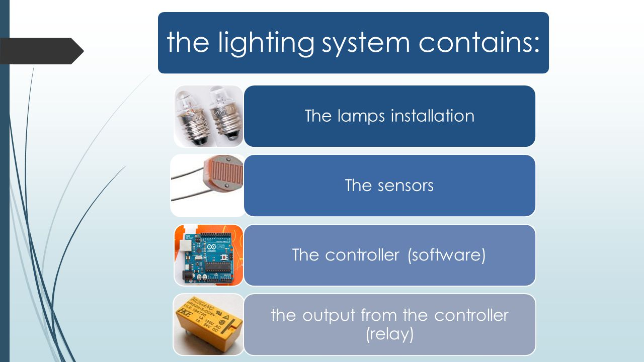 the lighting system contains: