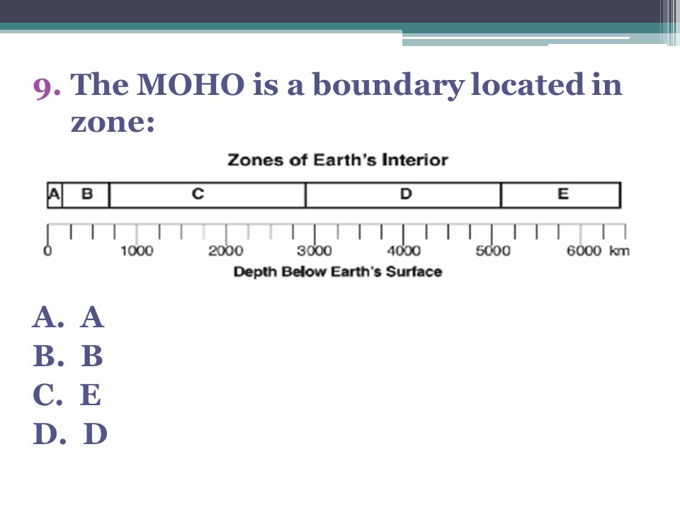 The MOHO is a boundary located in zone: