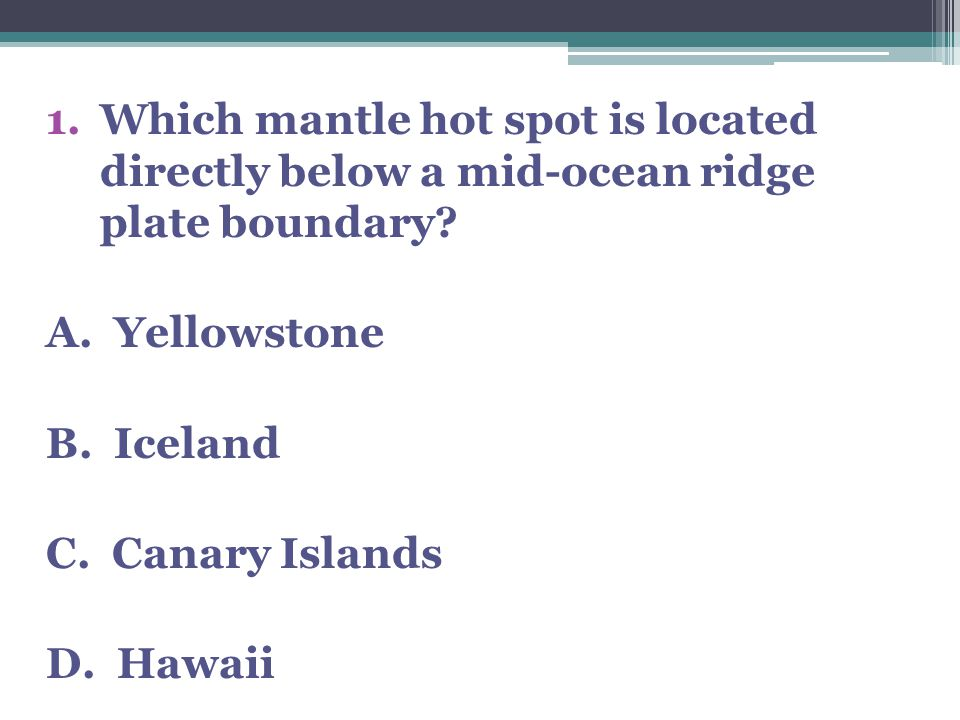 Which mantle hot spot is located directly below a mid-ocean ridge plate boundary