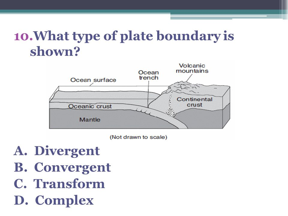 What type of plate boundary is shown