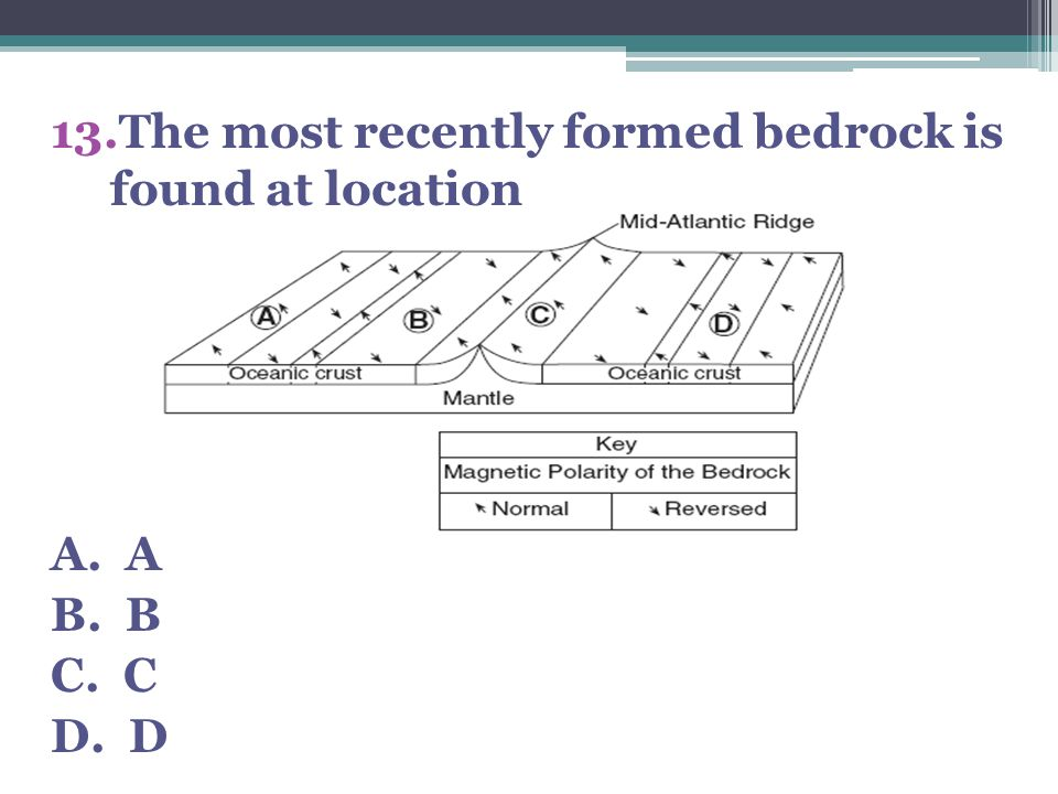 The most recently formed bedrock is found at location