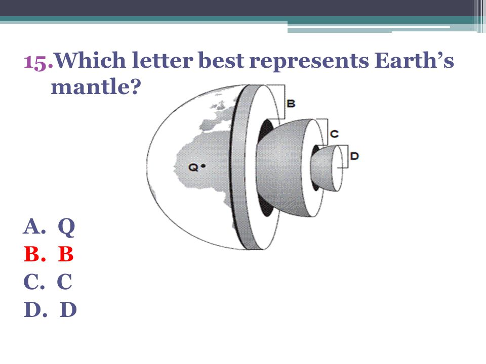 Which letter best represents Earth's mantle