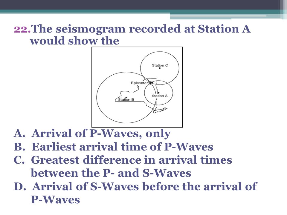 The seismogram recorded at Station A would show the