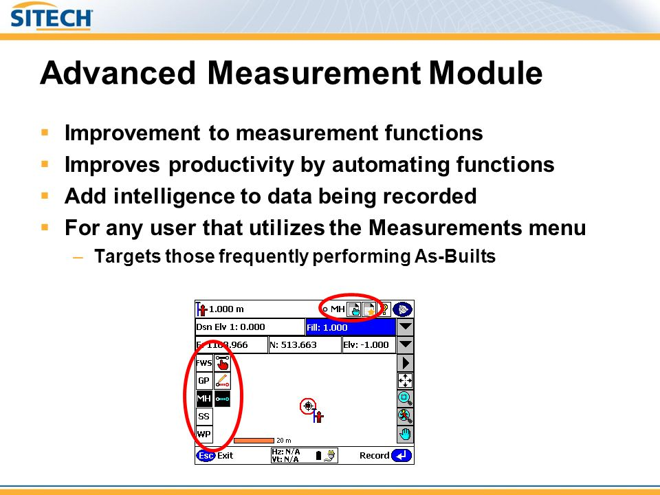 Advanced Measurement Module