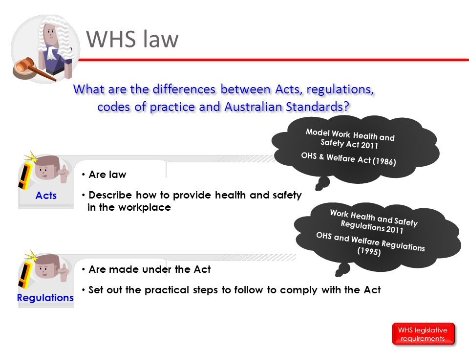 WHS law What are the differences between Acts, regulations, codes of practice and Australian Standards