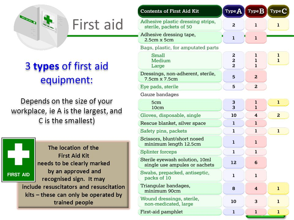 First aid 3 types of first aid equipment: