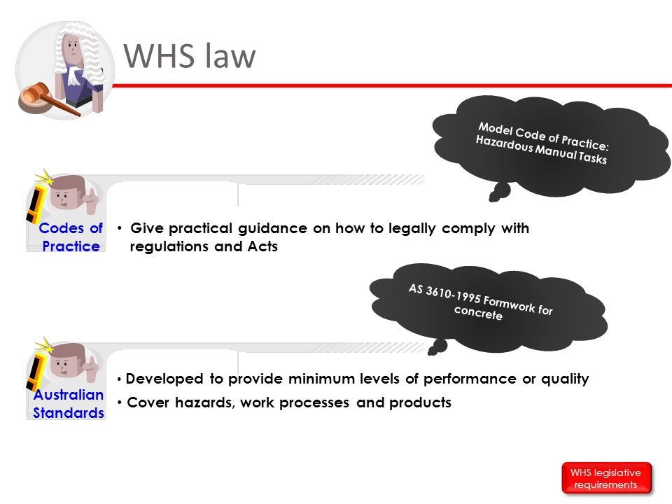 WHS law Codes of Practice