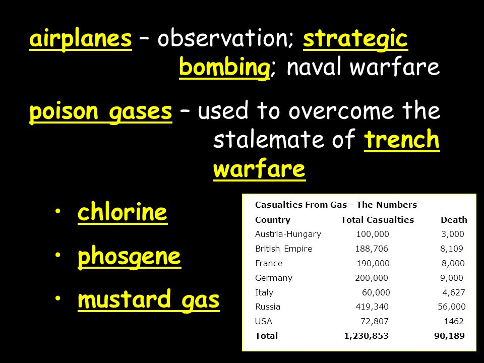 airplanes – observation; strategic bombing; naval warfare