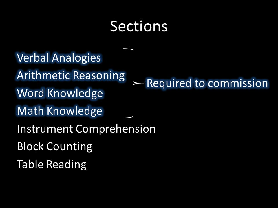 Sections Verbal Analogies Arithmetic Reasoning Word Knowledge Math Knowledge Instrument Comprehension Block Counting Table Reading