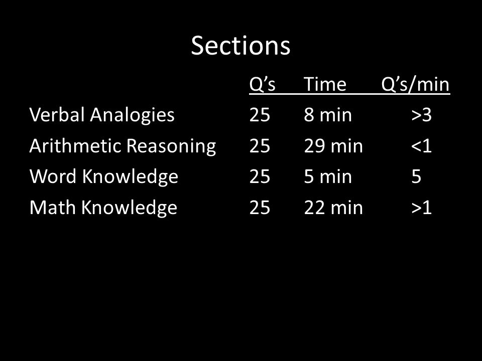 Sections Q's Time Q's/min Verbal Analogies 25 8 min >3 Arithmetic Reasoning 25 29 min <1 Word Knowledge 25 5 min 5 Math Knowledge 25 22 min >1