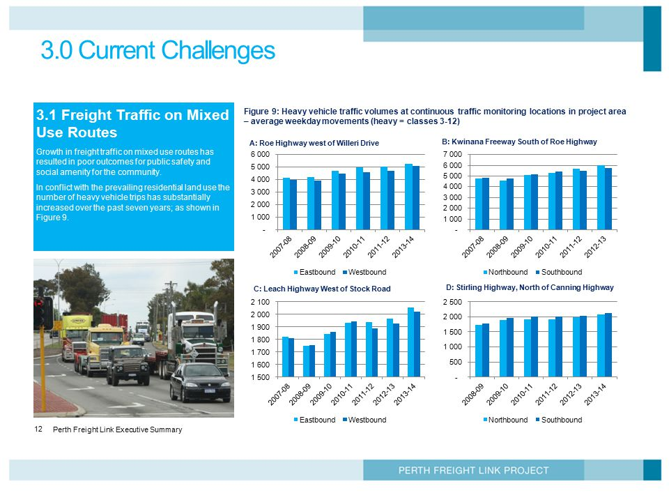 3.0 Current Challenges 3.1 Freight Traffic on Mixed Use Routes