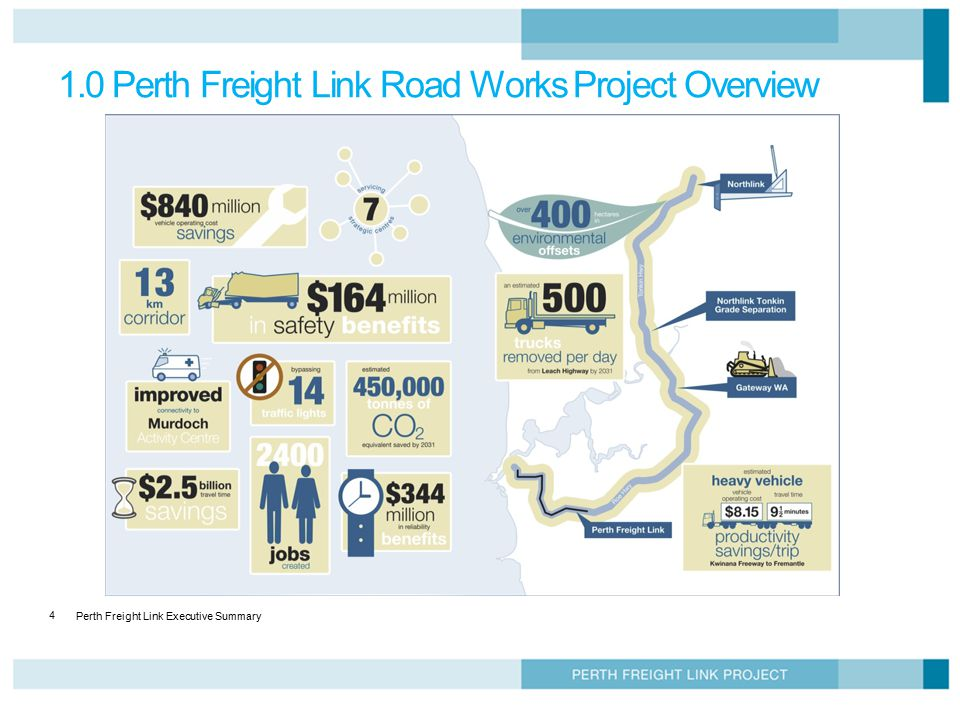 1.0 Perth Freight Link Road Works Project Overview