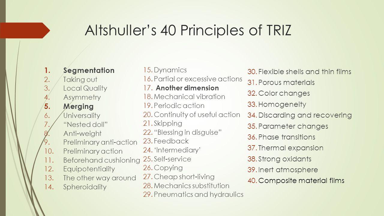 Altshuller's 40 Principles of TRIZ